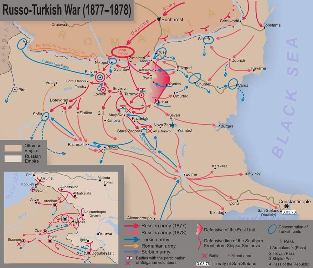 Războiul de Independență al României